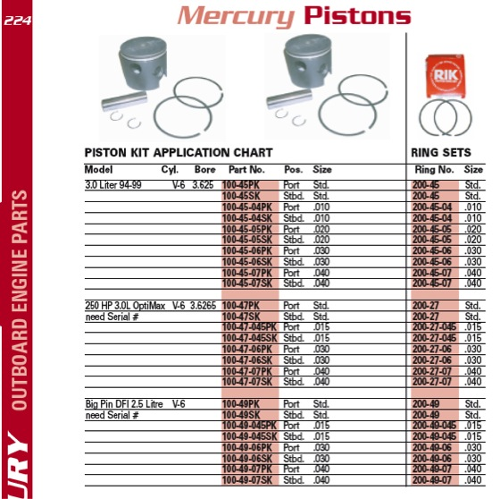 mercury piston 224