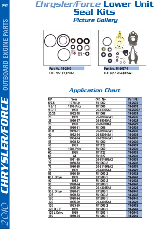 force seal kit  28